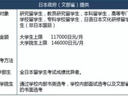 日本留学怎么申请奖学金?